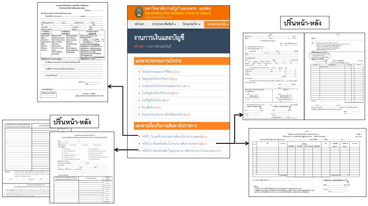 ข้อมูลเพิ่มเติมประกอบเอกสารเกี่ยวกับการเดินทางไปราชการ